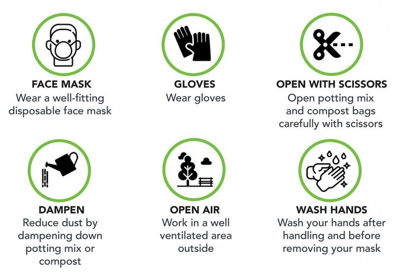 1. Wear a well-fitting disposable face mask. 2. Wear gloves. 3. Open potting mix and compost bags carefully with scissors. 4. Reduce dust by dampening down potting mix or compost. 5. Work in a well ventilated area outside. 6. Wash hands after handling and before removing your mask.